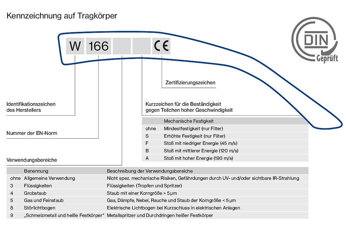 Protection oculaire uvex certifiée conforme à la norme NF EN 166 08158d80fec0