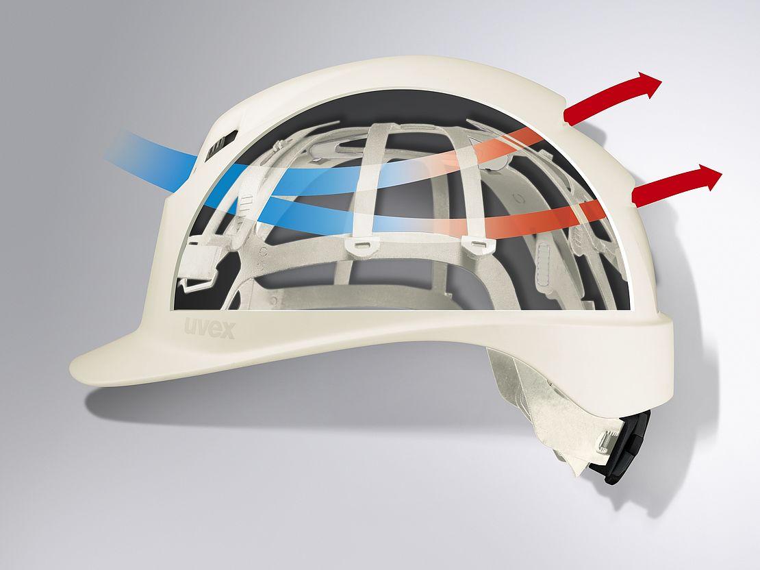 Graphic showing airflow through uvex safety helmet