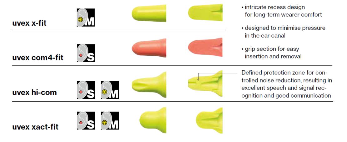 uvex earplugs