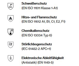 [Translate to Deutsch:] Schutzmerkmale der uvex suXXeed multifunction