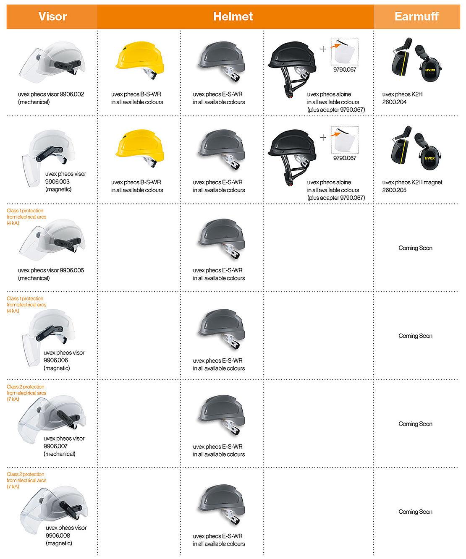 uvex visor system compatibility