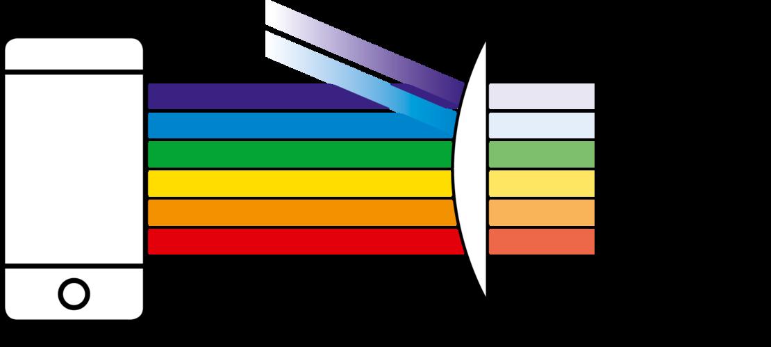 Funktion Blaulichtfilter Lesebrille