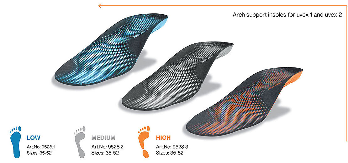 Innovative insoles by uvex