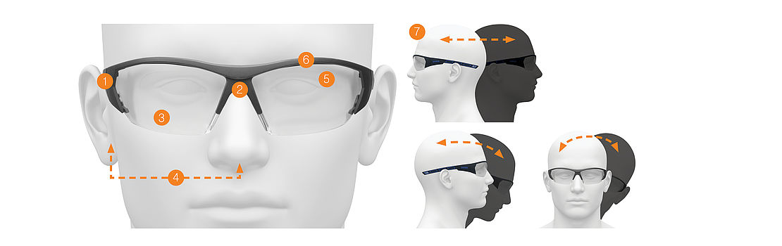 Fitting guide safety glasses