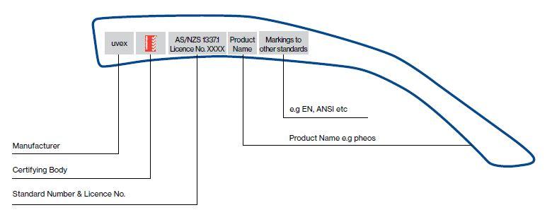 Lens markings Australian Standard