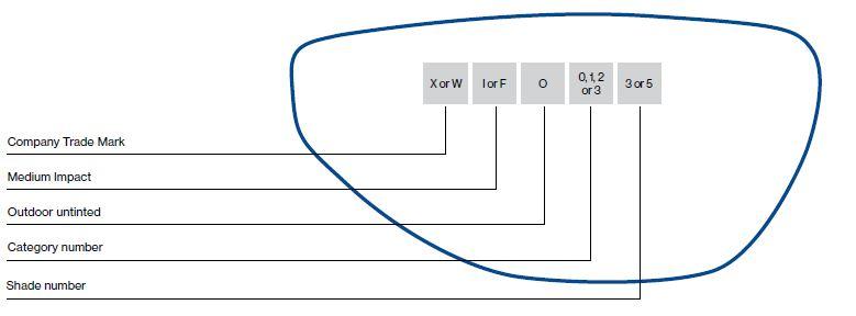 Frame Markings Australian Standards