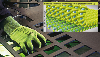 The latest generation of Bamboo TwinFlex® technology