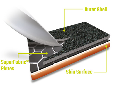 Industrial ultra cut and puncture resistance