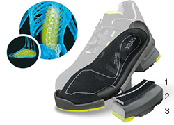 100% more shock absorption