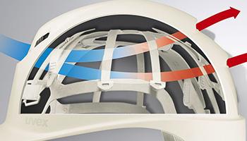 Safety helmet technologies