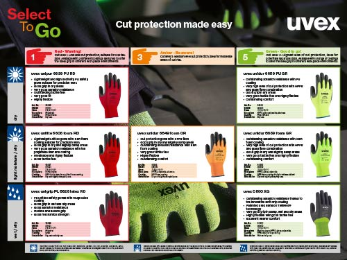 Download our uvex SelectToGo A3 poster