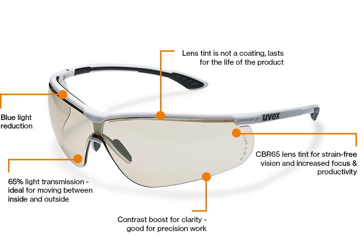 uvex CBR65 contrast enhancing safety eyewear