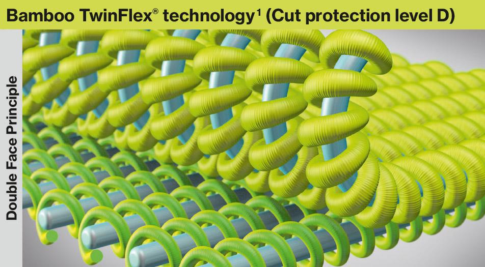 Bamboo TwinFlex® technológia