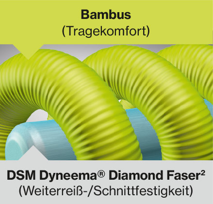 Bambusgarn mit innovativer DSM Dyneema® Diamond- Faser