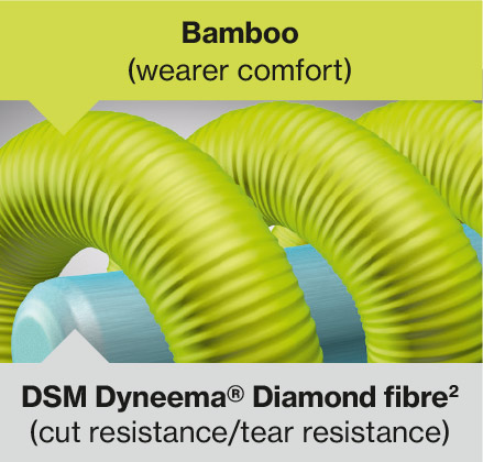 bamboo fibres wrapped around diamond fibres